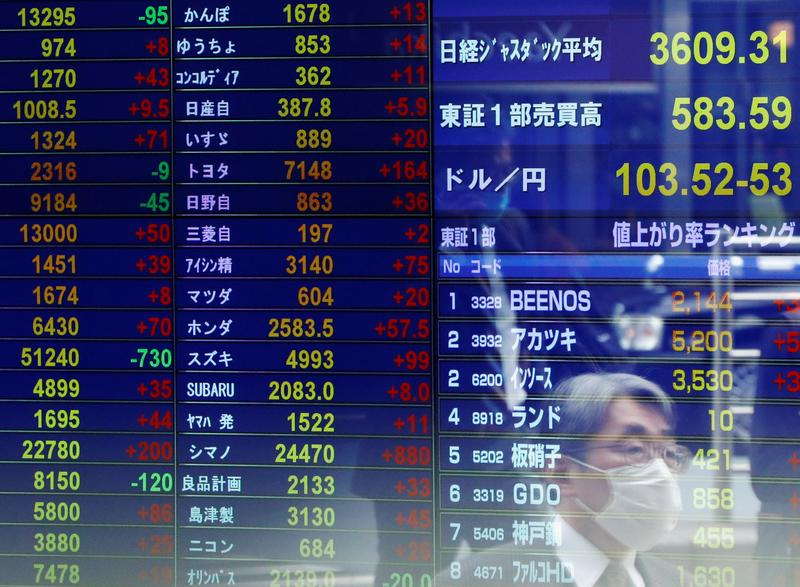 Asian stocks rally, battered bond market tries for stability